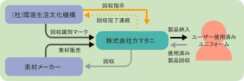 image_chemicalrecycle